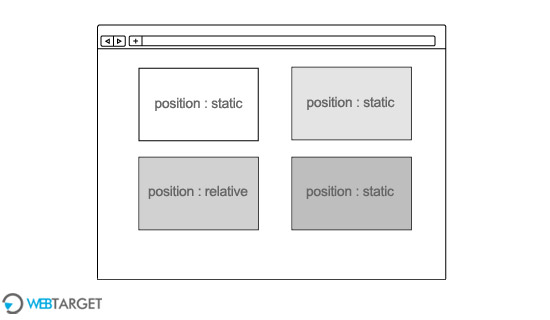 css position static